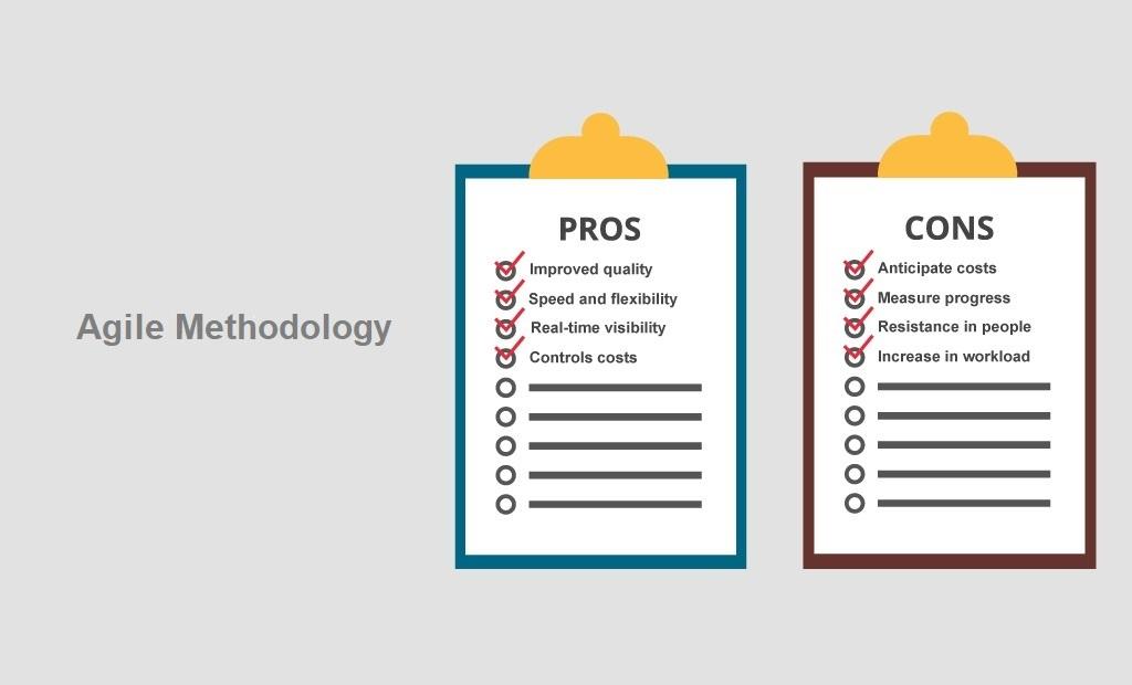Advantages of agile methodology