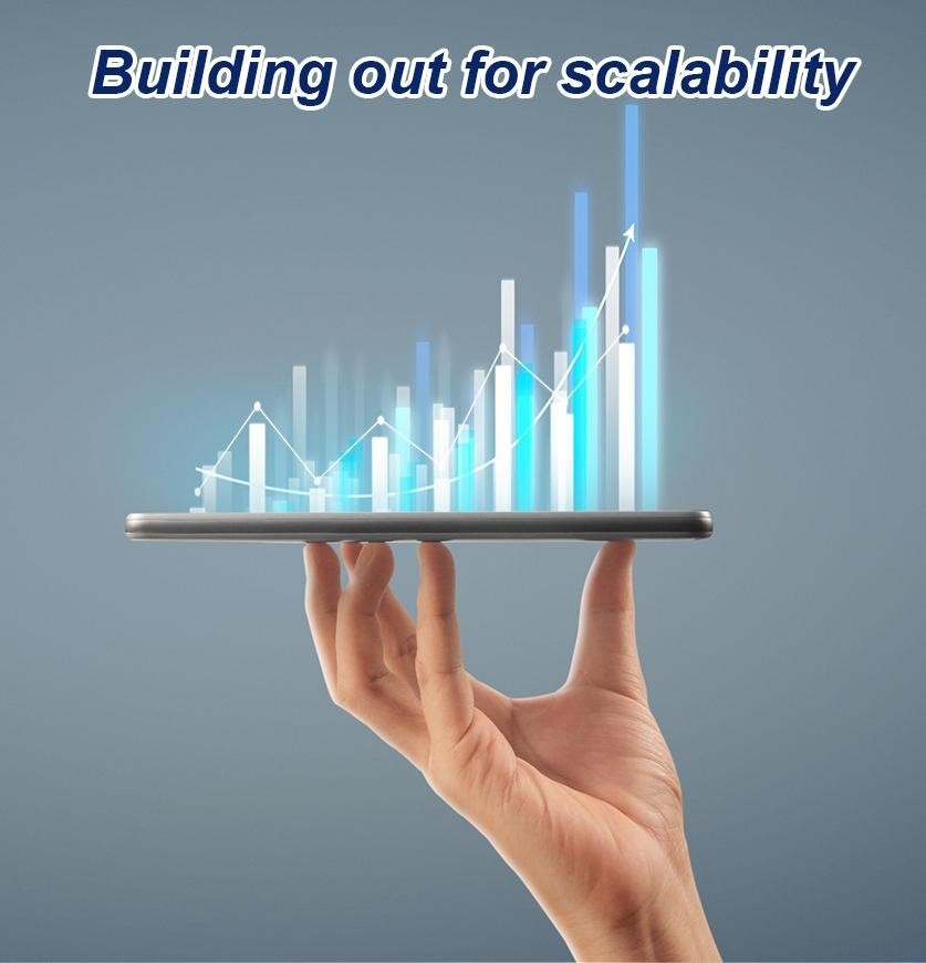 MVP Development - Building out for scalability