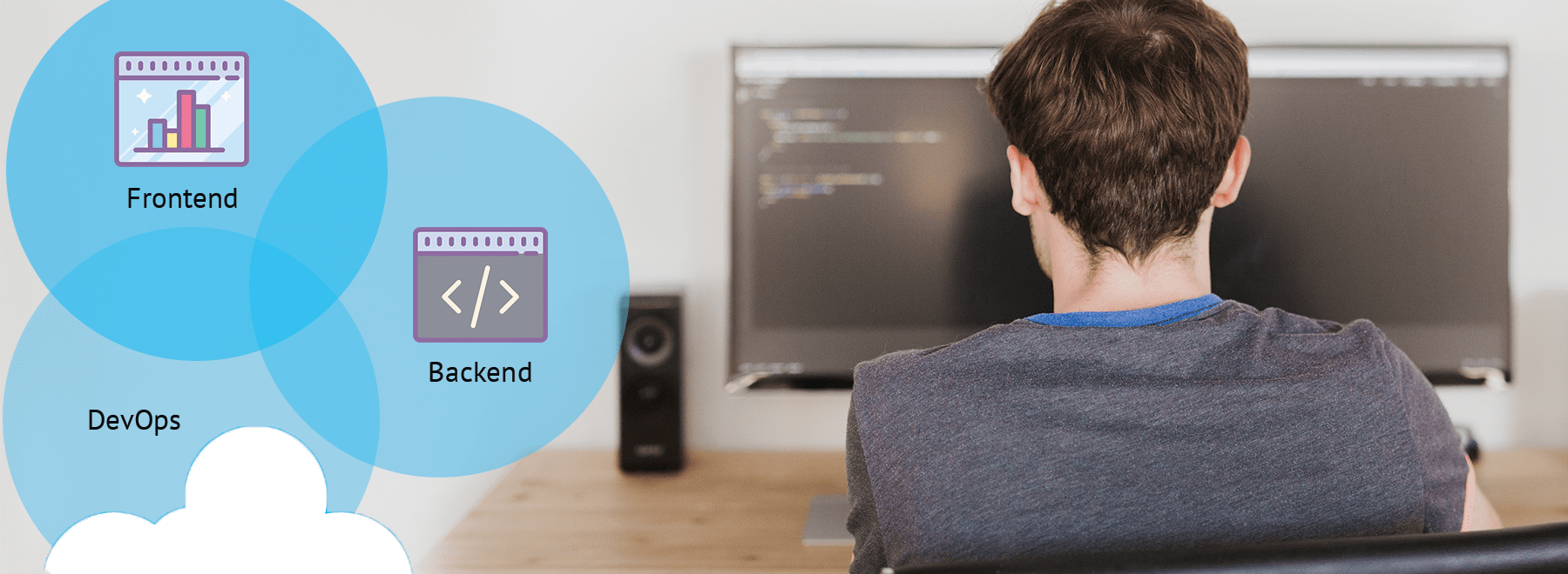 Full Stack Development Company