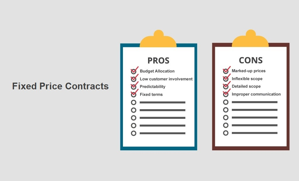 Benefits of Fixed price contracts