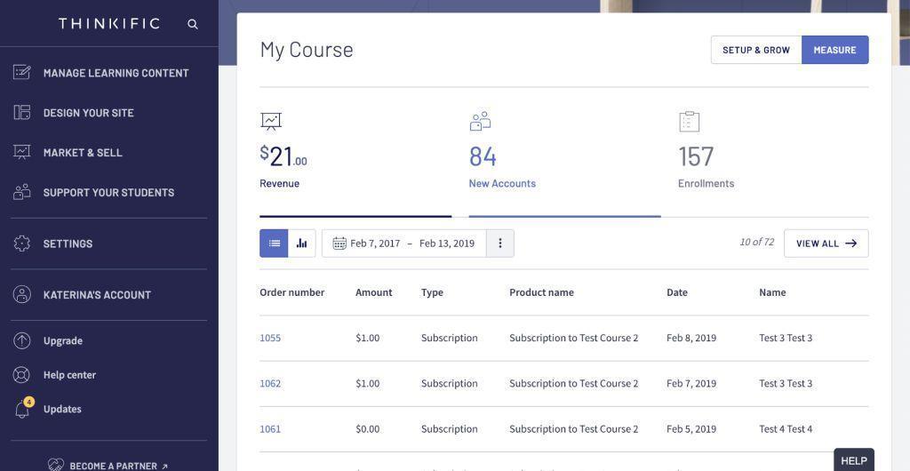 Admin panel model for an online learning platform