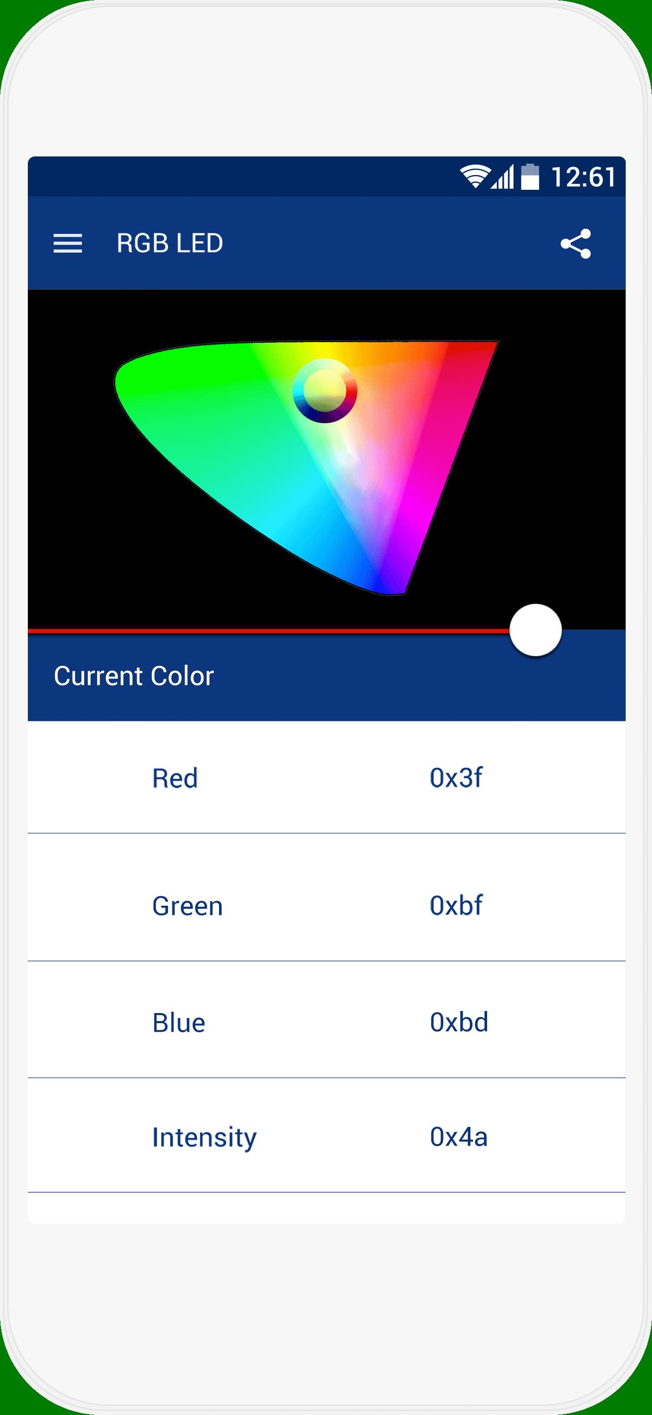 result - cysmart