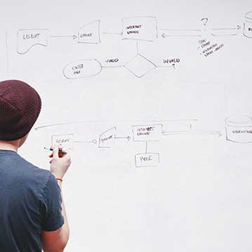 system architecture planning image
