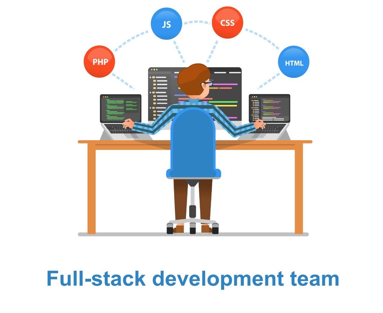 full stack development team