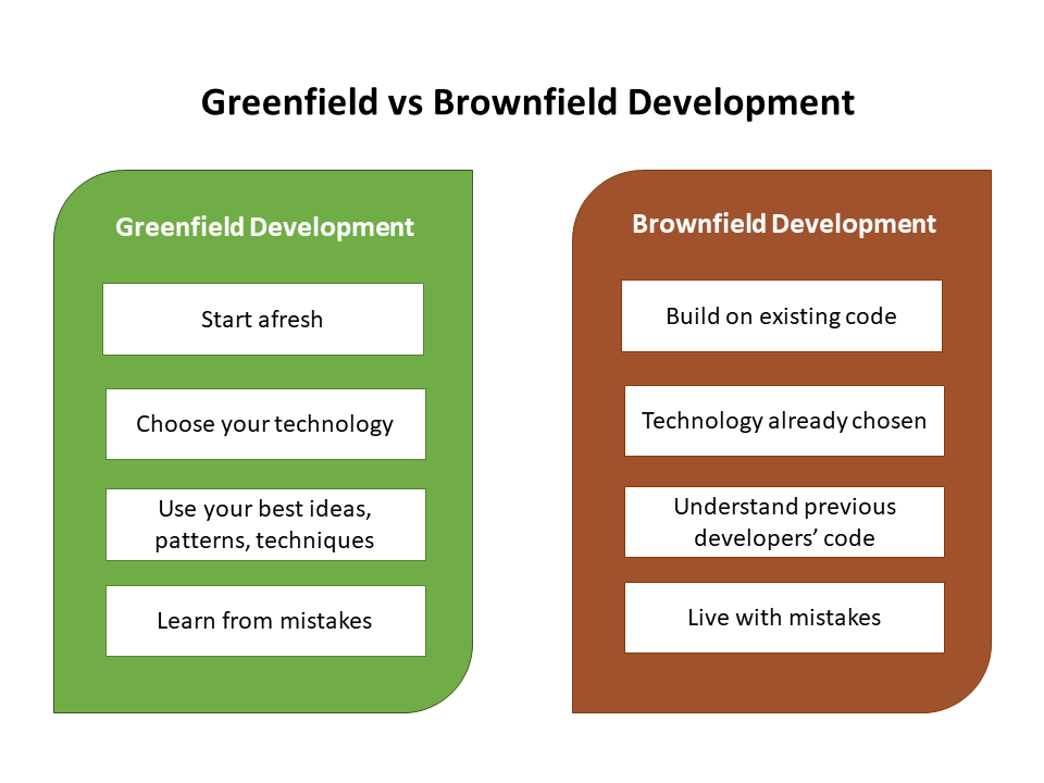 Greenfield vs Brownfield Development