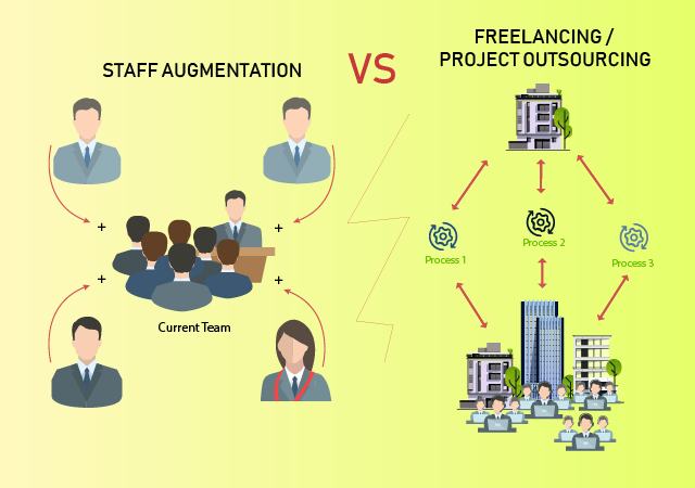 Staff Augmentation vs Freelancing and Project Outsourcing